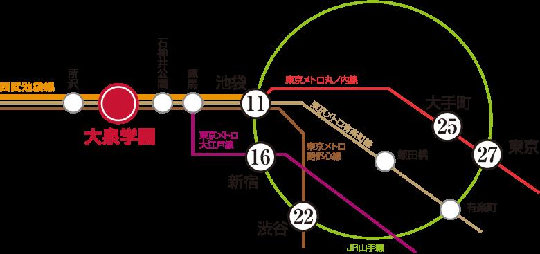 スマイルタウン練馬11期大泉学園町路線図